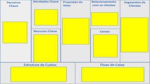 Uma amostra de modelo de plano de negócios de fabricação de papel de seda